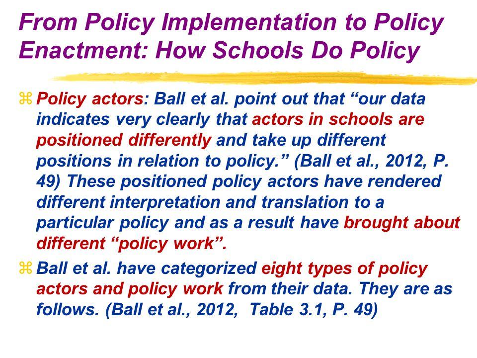 zPolicy actors: Ball et al.