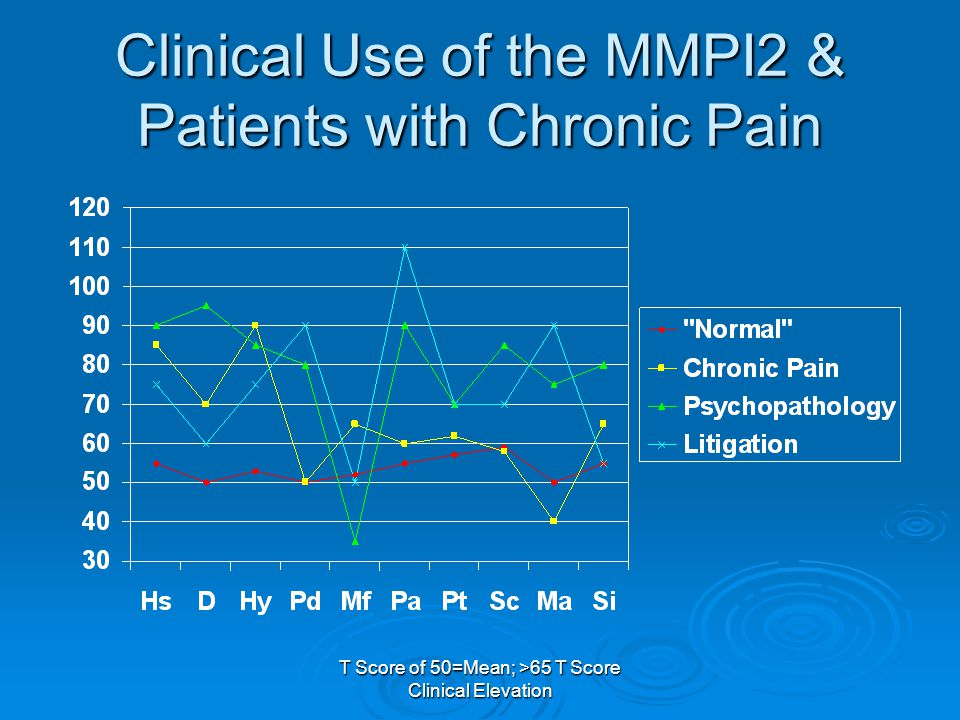 T Score of 50=Mean; >65 T Score Clinical Elevation Clinical Use of the MMPI2 & Patients with Chronic Pain