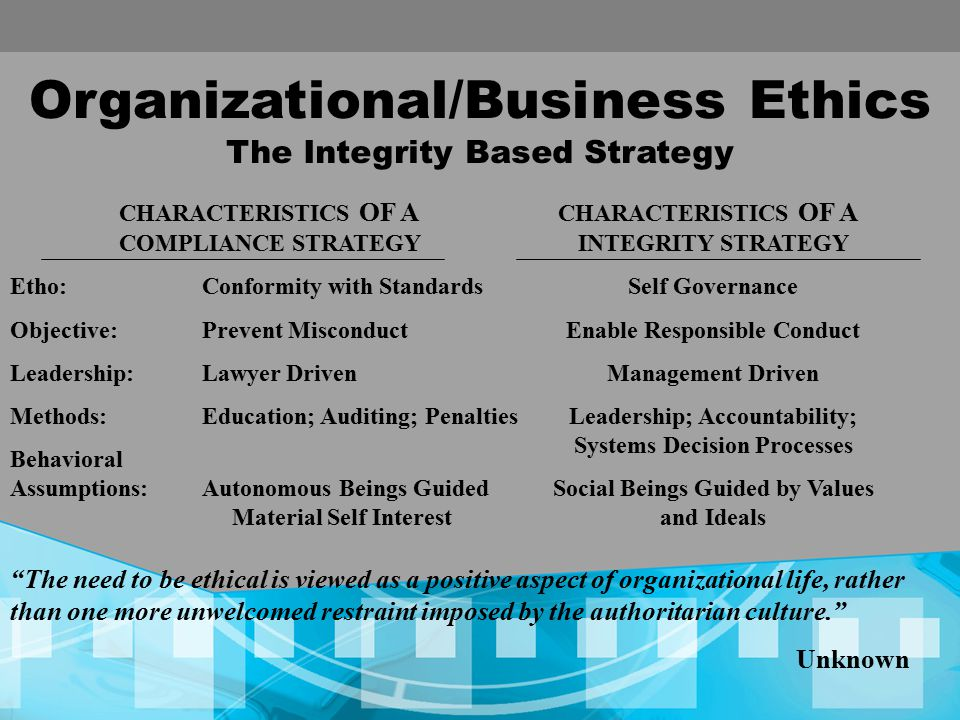 Organizational/Business Ethics The Integrity Based Strategy COMPLIANCE STRATEGY Etho:Conformity with Standards Objective:Prevent Misconduct Leadership:Lawyer Driven Methods:Education; Auditing; Penalties Behavioral Assumptions:Autonomous Beings Guided Material Self Interest CHARACTERISTICS OF A INTEGRITY STRATEGY Self Governance Enable Responsible Conduct Management Driven Leadership; Accountability; Systems Decision Processes Social Beings Guided by Values and Ideals The need to be ethical is viewed as a positive aspect of organizational life, rather than one more unwelcomed restraint imposed by the authoritarian culture. Unknown CHARACTERISTICS OF A