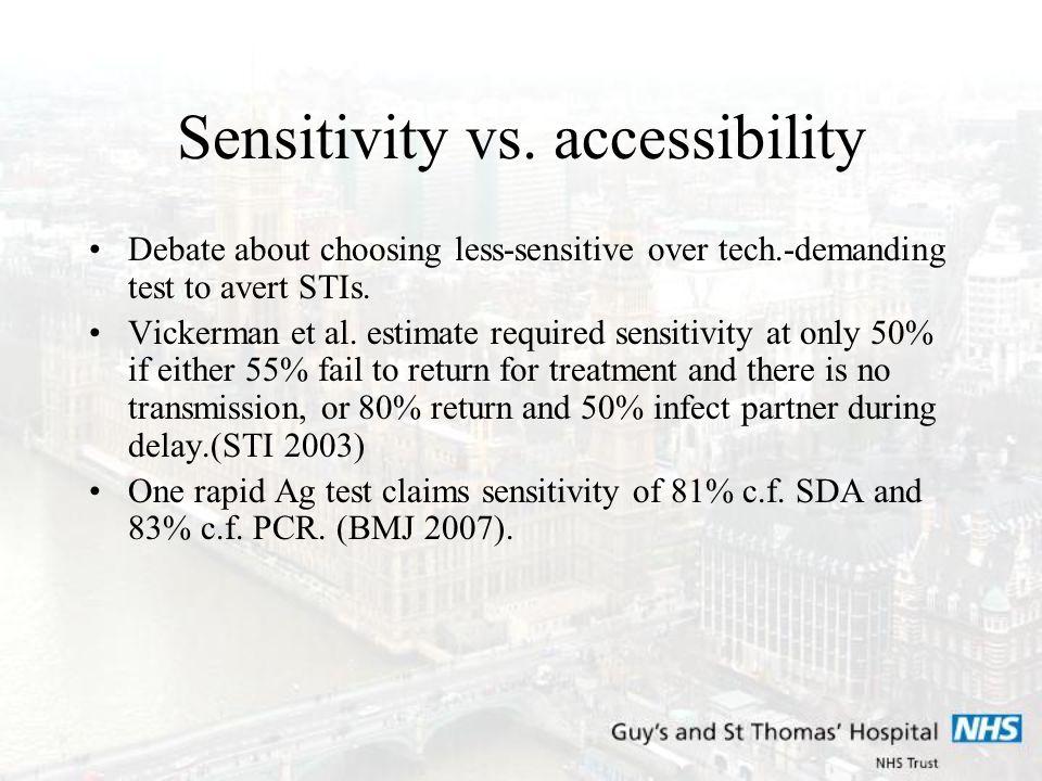 Sensitivity vs.