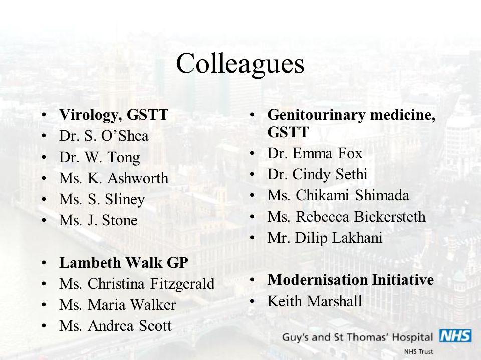 Colleagues Virology, GSTT Dr. S. O'Shea Dr. W. Tong Ms.