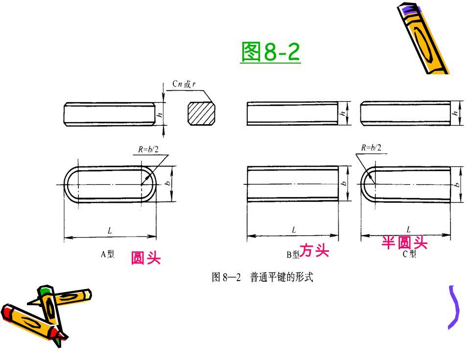 图 8-1