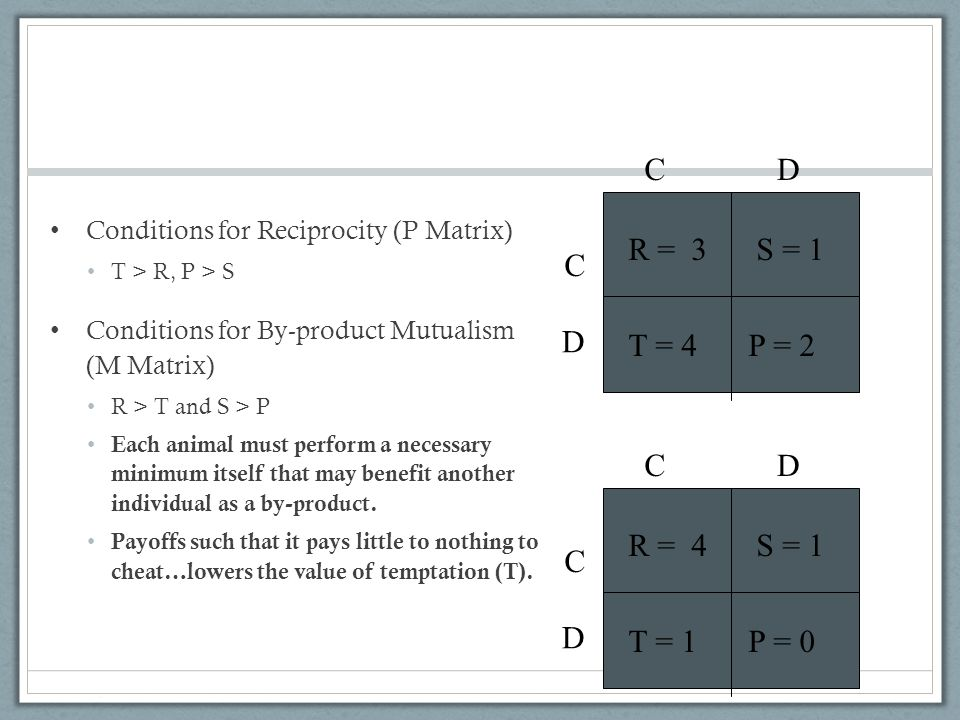 Conditions for Reciprocity (P Matrix) T > R, P > S Conditions for By-product Mutualism (M Matrix) R > T and S > P Each animal must perform a necessary minimum itself that may benefit another individual as a by-product.