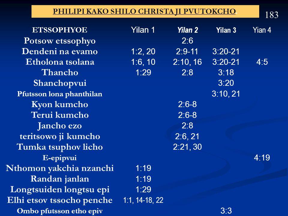 YITONG. 183-184 Christian ekum evam Pastor esua nkoho yilan. Ematha Khrista ji ocho sana