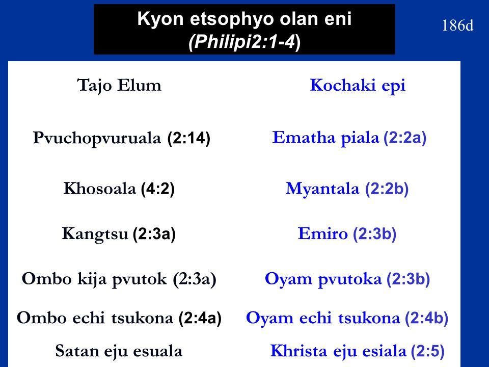 184-185 Tssotssencho 2 Emiro Ekum 1 Ematha KHRISTA LO SHENTAO JI MAN