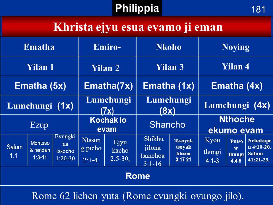 181 Philippia Khrista ejyu esua evamo ji eman EmathaEmiro- Nkoho Noying Yilan 1 Yilan 3 Yilan 4 Ematha (5x) Ematha(7x) Ematha (1x) Ematha (4x) Lumchungi (1x) Lumchungi (7x) Lumchungi (8x) Lumchungi (4x) Ezup Kochak lo evam Shancho Nthoche ekumo evam Salum 1:1 Montsso & randan 1:3-11 Evungki na tssocho 1:20-30 Ntsson g picho 2:1-4, Ejyu kacho 2:5-30, Shikhu jilona tsanchoa 3:1-16 Tssoyak tsoyak titssoa 3:17-21 Kyon thungi 4:1-3 Potso w thungi 4:4-9 Nchokape n 4:10-20.