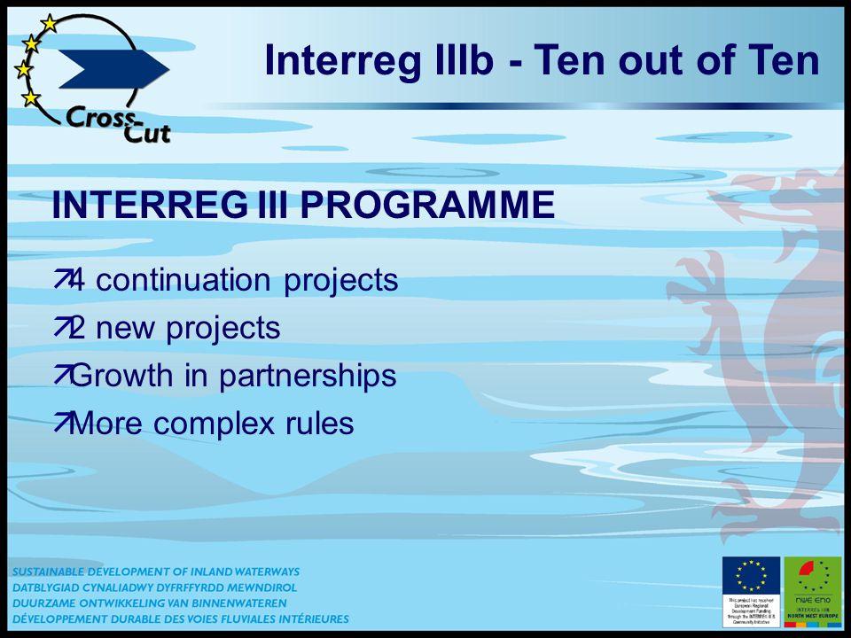 Interreg IIIb - Ten out of Ten INTERREG III PROGRAMME ä4 continuation projects ä2 new projects äGrowth in partnerships äMore complex rules