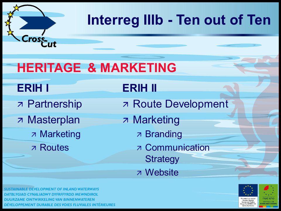 ERIH I ä Partnership ä Masterplan ä Marketing ä Routes ERIH II ä Route Development ä Marketing ä Branding ä Communication Strategy ä Website Interreg IIIb - Ten out of Ten HERITAGE & MARKETING