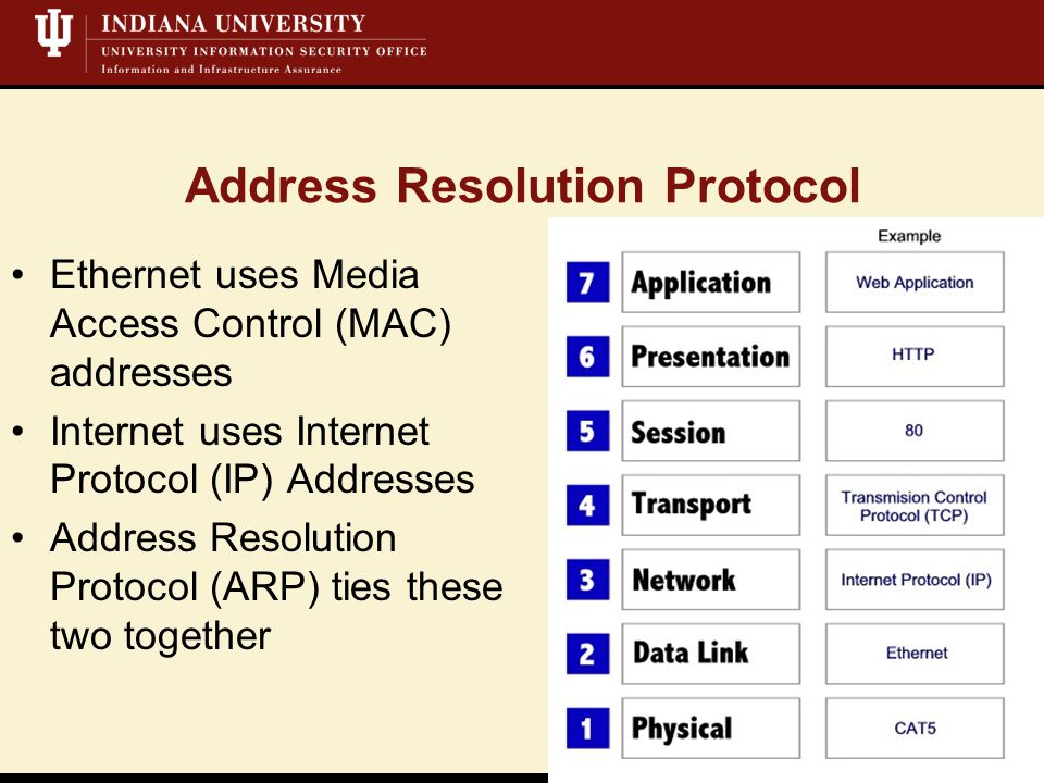 An Attack at Indiana University ARP Spoofing David A.
