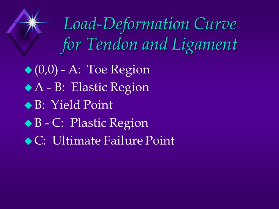 Load-Deformation Curve for Tendon and Ligament u (0,0) - A: Toe Region u A - B: Elastic Region u B: Yield Point u B - C: Plastic Region u C: Ultimate Failure Point