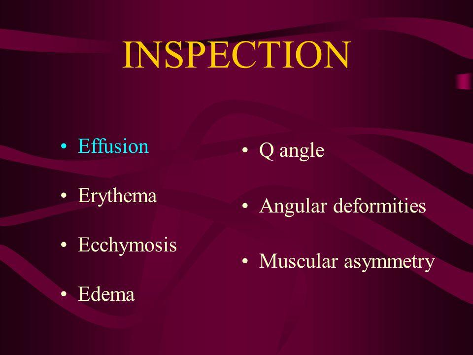 INSPECTION Effusion Erythema Ecchymosis Edema Q angle Angular deformities Muscular asymmetry