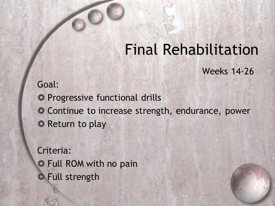 Final Rehabilitation Weeks 14-26 Goal:  Progressive functional drills  Continue to increase strength, endurance, power  Return to play Criteria: 