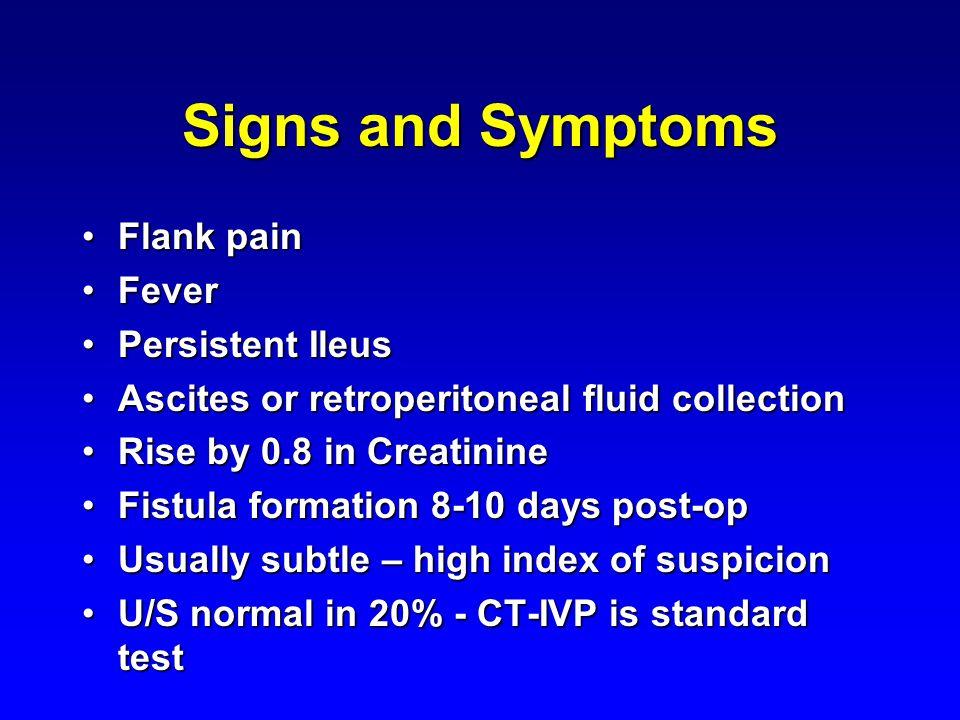 Signs and Symptoms Flank painFlank pain FeverFever Persistent IleusPersistent Ileus Ascites or retroperitoneal fluid collectionAscites or retroperiton