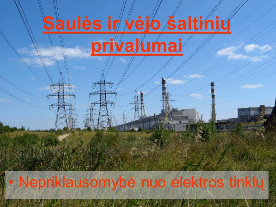Saulės ir vėjo šaltinių privalumai Ekologiškas saugumas