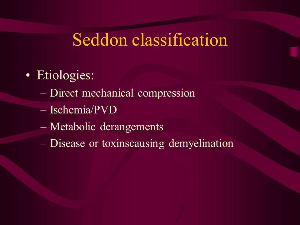 Seddon classification Etiologies: –Direct mechanical compression –Ischemia/PVD –Metabolic derangements –Disease or toxinscausing demyelination