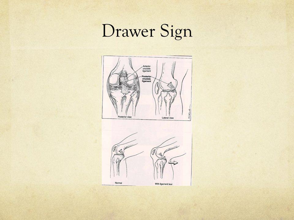 Drawer Sign