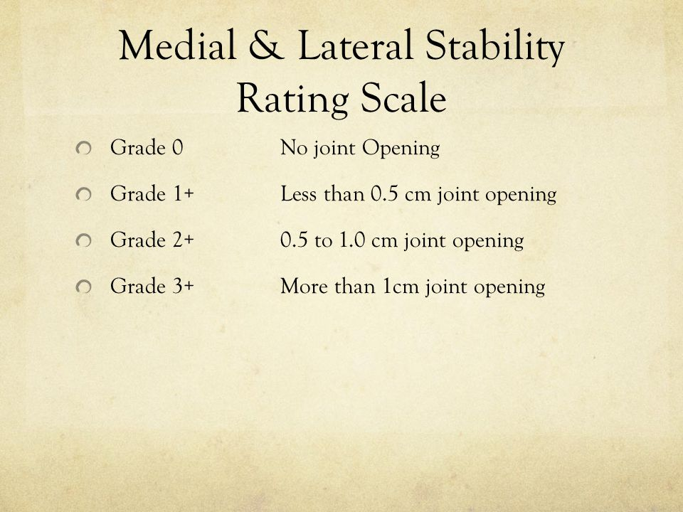 Medial & Lateral Stability Rating Scale Grade 0No joint Opening Grade 1+Less than 0.5 cm joint opening Grade 2+0.5 to 1.0 cm joint opening Grade 3+Mor