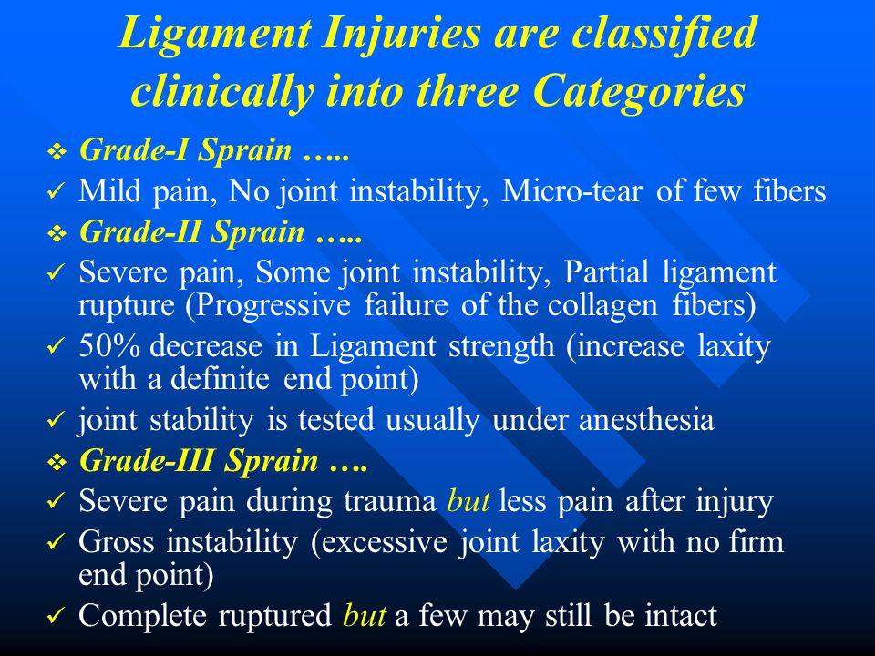 Management of Ligament Sprains   Grade I & II Sprain ….
