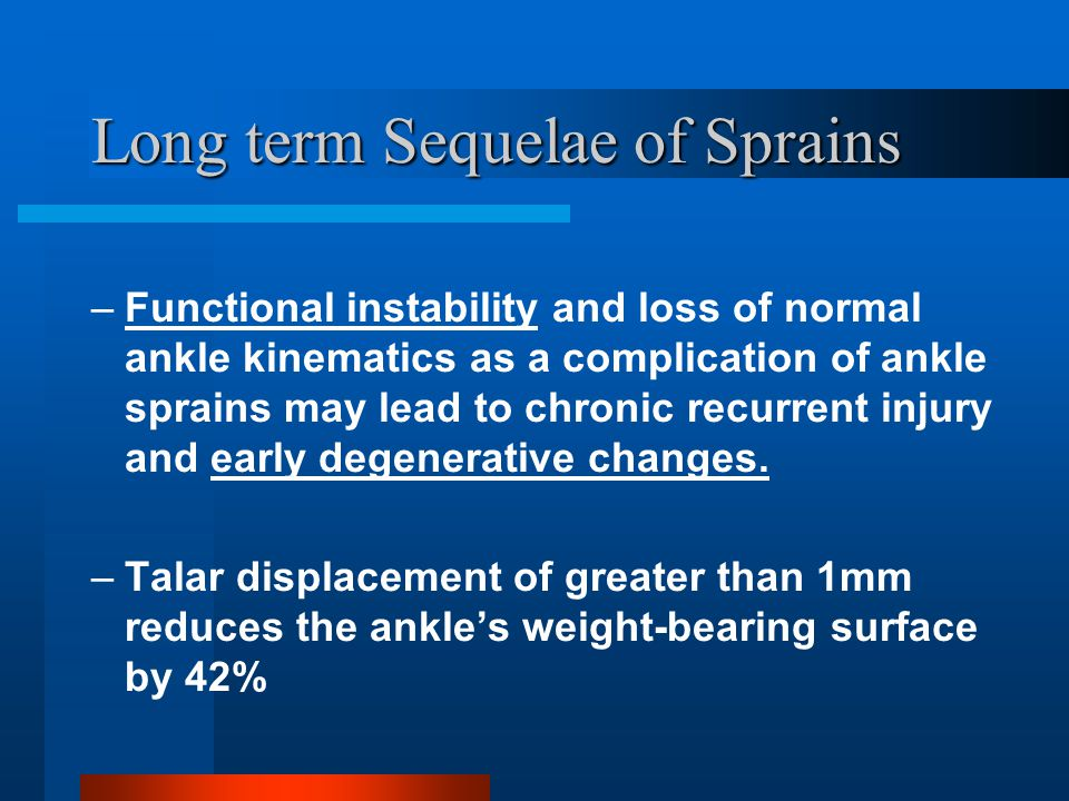 Long term Sequelae of Sprains –Functional instability and loss of normal ankle kinematics as a complication of ankle sprains may lead to chronic recur