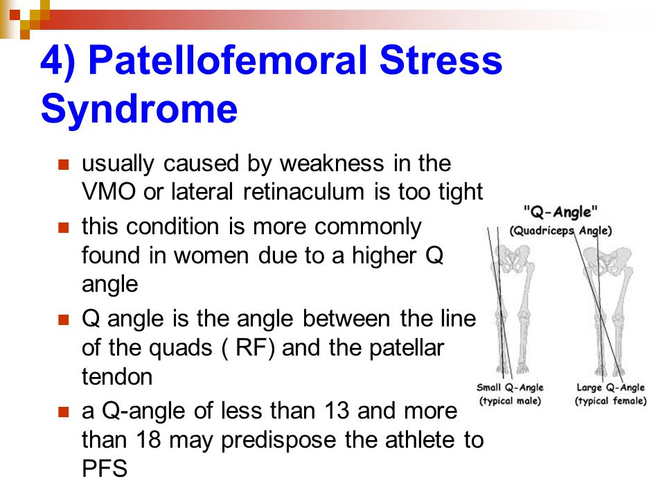 4) Patellofemoral Stress Syndrome usually caused by weakness in the VMO or lateral retinaculum is too tight this condition is more commonly found in women due to a higher Q angle Q angle is the angle between the line of the quads ( RF) and the patellar tendon a Q-angle of less than 13 and more than 18 may predispose the athlete to PFS