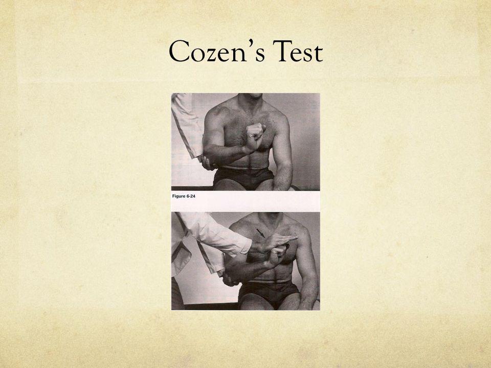 Cozen's Test