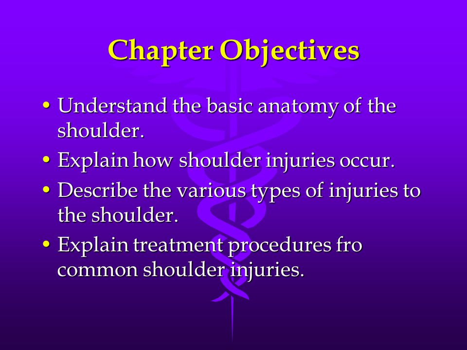 Chapter Objectives Understand the basic anatomy of the shoulder.Understand the basic anatomy of the shoulder.
