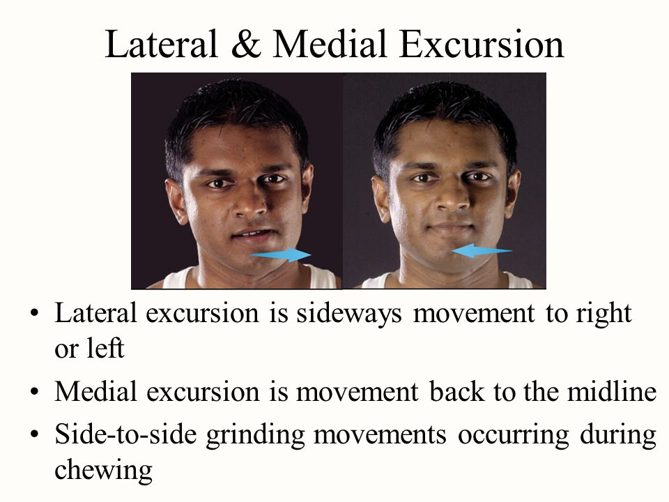 Lateral & Medial Excursion Lateral excursion is sideways movement to right or left Medial excursion is movement back to the midline Side-to-side grind