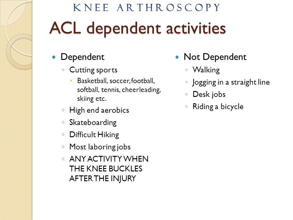 ACL dependent activities Dependent ◦ Cutting sports  Basketball, soccer, football, softball, tennis, cheerleading, skiing etc. ◦ High end aerobics ◦