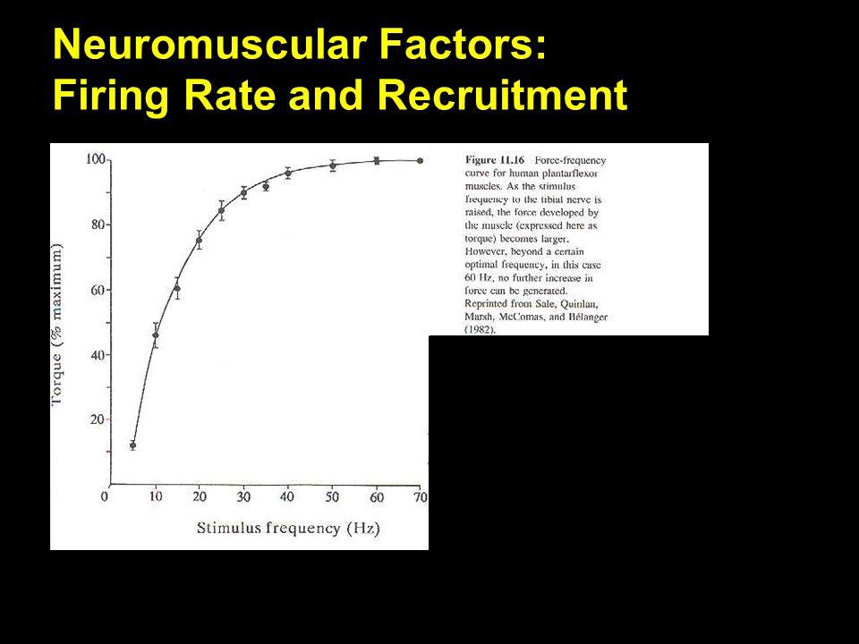 Neuromuscular Factors: Firing Rate and Recruitment