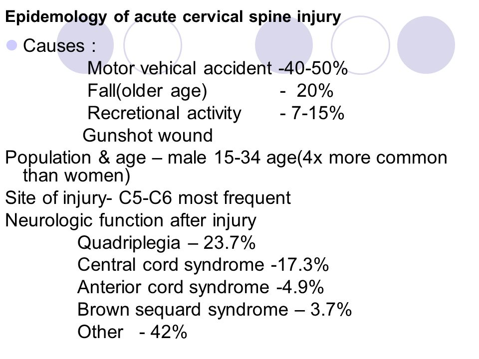 Epidemology of acute cervical spine injury Causes : Motor vehical accident -40-50% Fall(older age) - 20% Recretional activity - 7-15% Gunshot wound Population & age – male 15-34 age(4x more common than women) Site of injury- C5-C6 most frequent Neurologic function after injury Quadriplegia – 23.7% Central cord syndrome -17.3% Anterior cord syndrome -4.9% Brown sequard syndrome – 3.7% Other - 42%