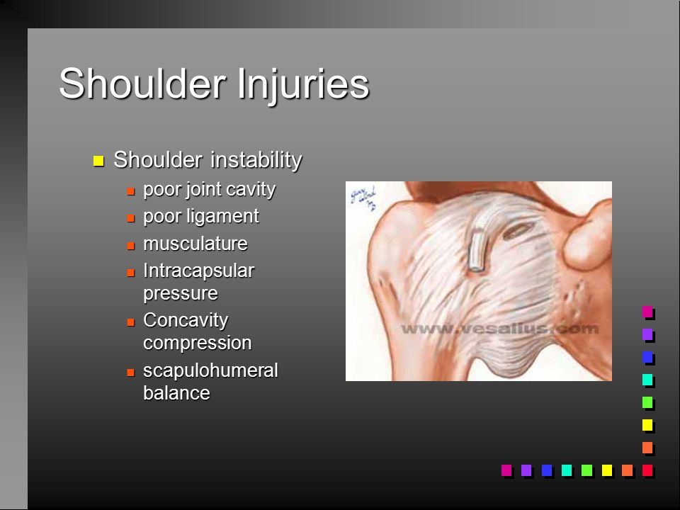 Shoulder Injuries n AC sprain or separated shoulder n Indirect or direct forces n direct force to acromion with shoulder in adducted position n fall on a outstretched arm n traction to arm n Classification n Type I-III n Type IV > rare n severe forces