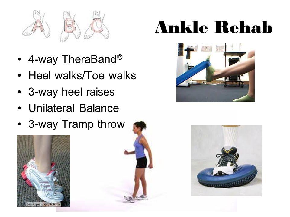 Ankle Rehab 4-way TheraBand ® Heel walks/Toe walks 3-way heel raises Unilateral Balance 3-way Tramp throw