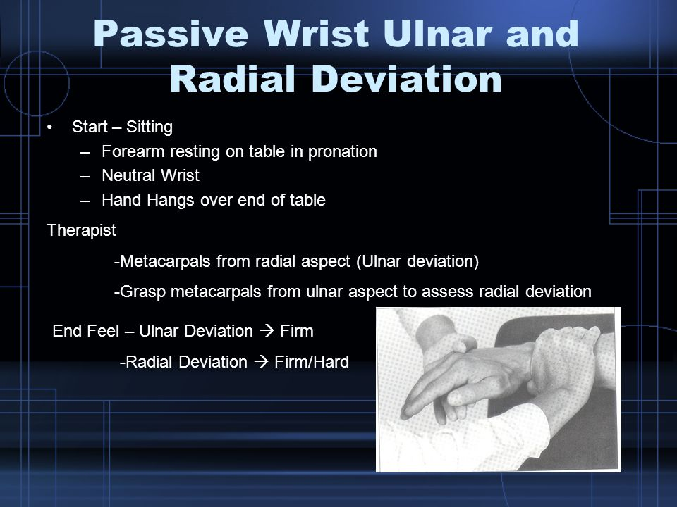 Passive Wrist Ulnar and Radial Deviation Start – Sitting –Forearm resting on table in pronation –Neutral Wrist –Hand Hangs over end of table Therapist -Metacarpals from radial aspect (Ulnar deviation) -Grasp metacarpals from ulnar aspect to assess radial deviation End Feel – Ulnar Deviation  Firm -Radial Deviation  Firm/Hard