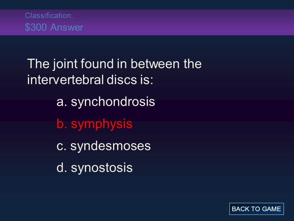 Classification: $300 Answer The joint found in between the intervertebral discs is: a.
