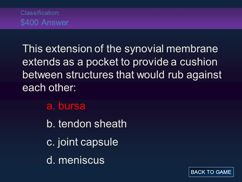 Classification: $400 Answer This extension of the synovial membrane extends as a pocket to provide a cushion between structures that would rub against each other: a.