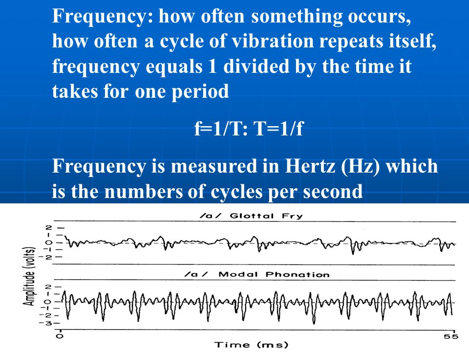 Frequency: how often something occurs, how often a cycle of vibration repeats itself, frequency equals 1 divided by the time it takes for one period f
