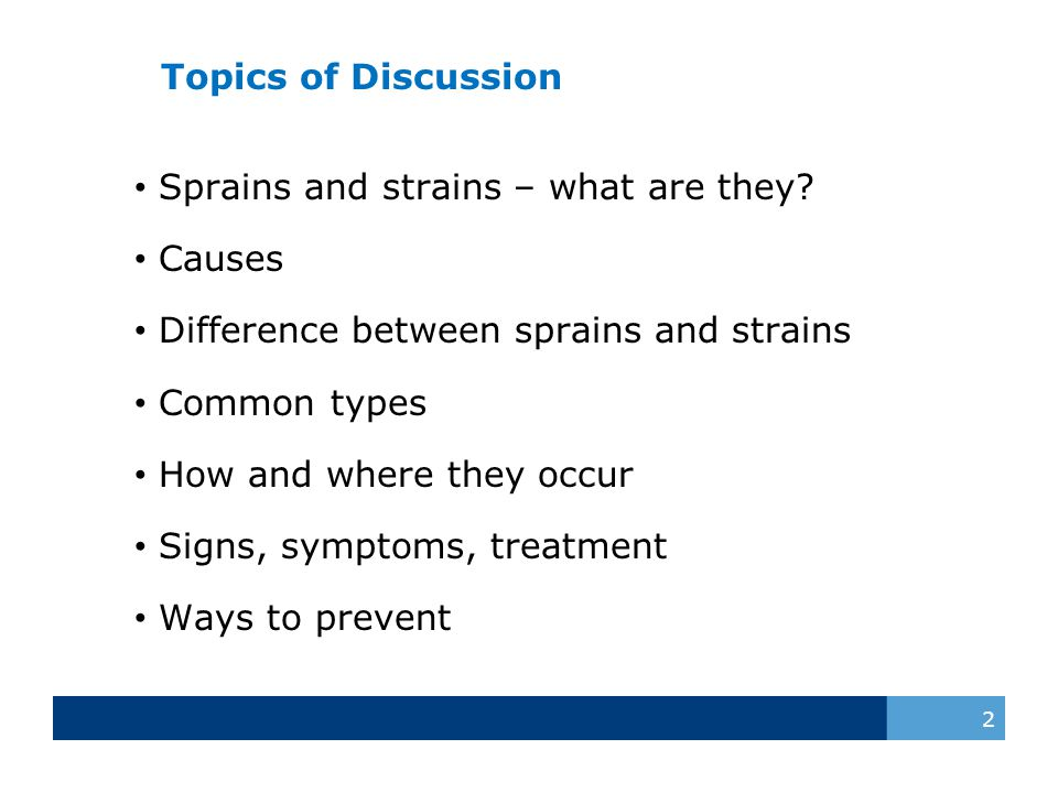 Topics of Discussion 2 Sprains and strains – what are they.