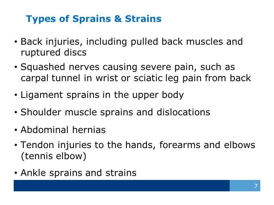 Types of Sprains & Strains 7 Back injuries, including pulled back muscles and ruptured discs Squashed nerves causing severe pain, such as carpal tunnel in wrist or sciatic leg pain from back Ligament sprains in the upper body Shoulder muscle sprains and dislocations Abdominal hernias Tendon injuries to the hands, forearms and elbows (tennis elbow) Ankle sprains and strains