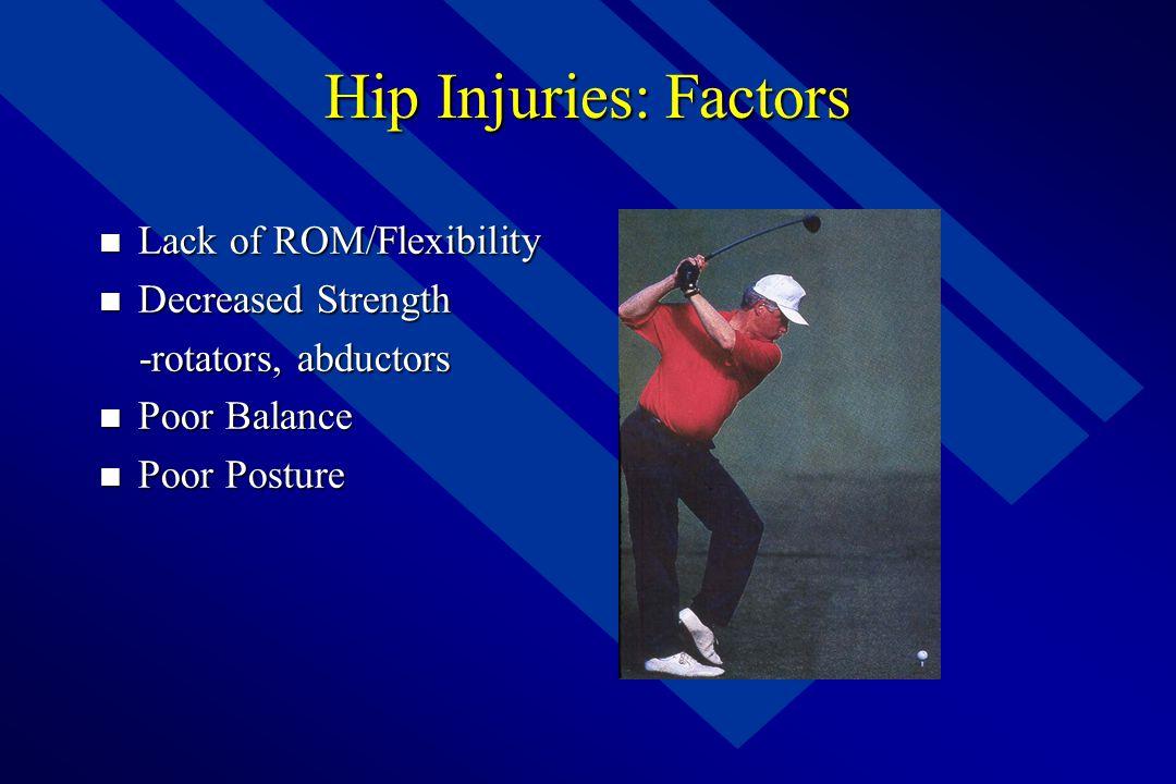 Most Common Golfing Injuries Hip n Inflammation: Bursitis, Tendonitis-Lead leg. n DJD.
