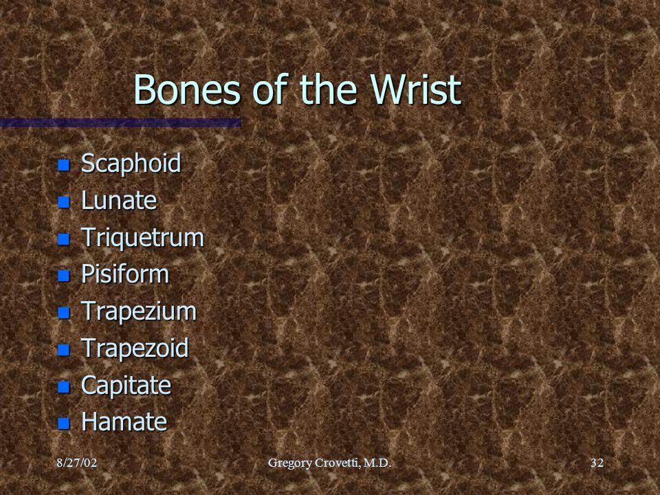 8/27/02Gregory Crovetti, M.D.32 Bones of the Wrist n Scaphoid n Lunate n Triquetrum n Pisiform n Trapezium n Trapezoid n Capitate n Hamate