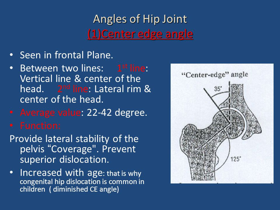 Angles of Hip Joint (1)Center edge angle Seen in frontal Plane. Between two lines: 1 st line: Vertical line & center of the head. 2 nd line: Lateral r