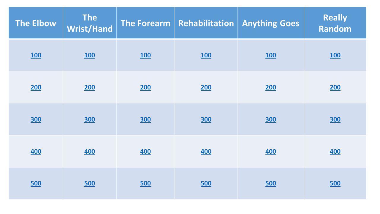 The Elbow The Wrist/Hand The ForearmRehabilitationAnything Goes Really Random 100 200 300 400 500
