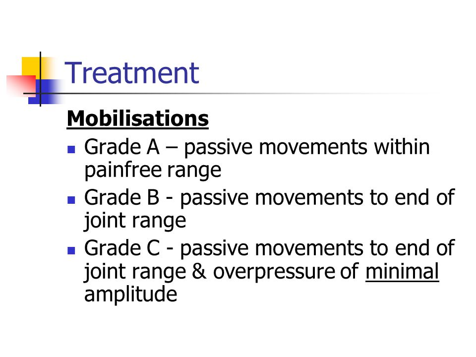 Treatment Mobilisations Grade A – passive movements within painfree range Grade B - passive movements to end of joint range Grade C - passive movement