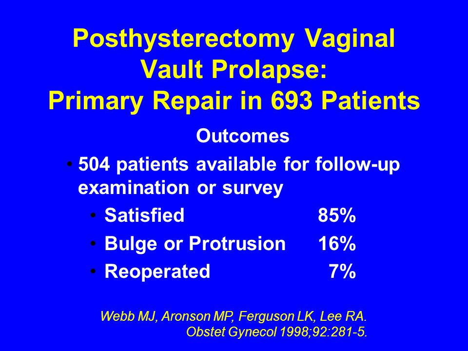 Webb MJ, Aronson MP, Ferguson LK, Lee RA. Obstet Gynecol 1998;92:281-5. Posthysterectomy Vaginal Vault Prolapse: Primary Repair in 693 Patients Outcom