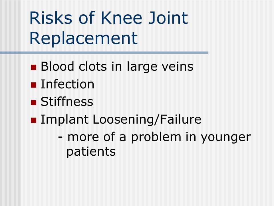 Risks of Knee Joint Replacement Blood clots in large veins Infection Stiffness Implant Loosening/Failure - more of a problem in younger patients