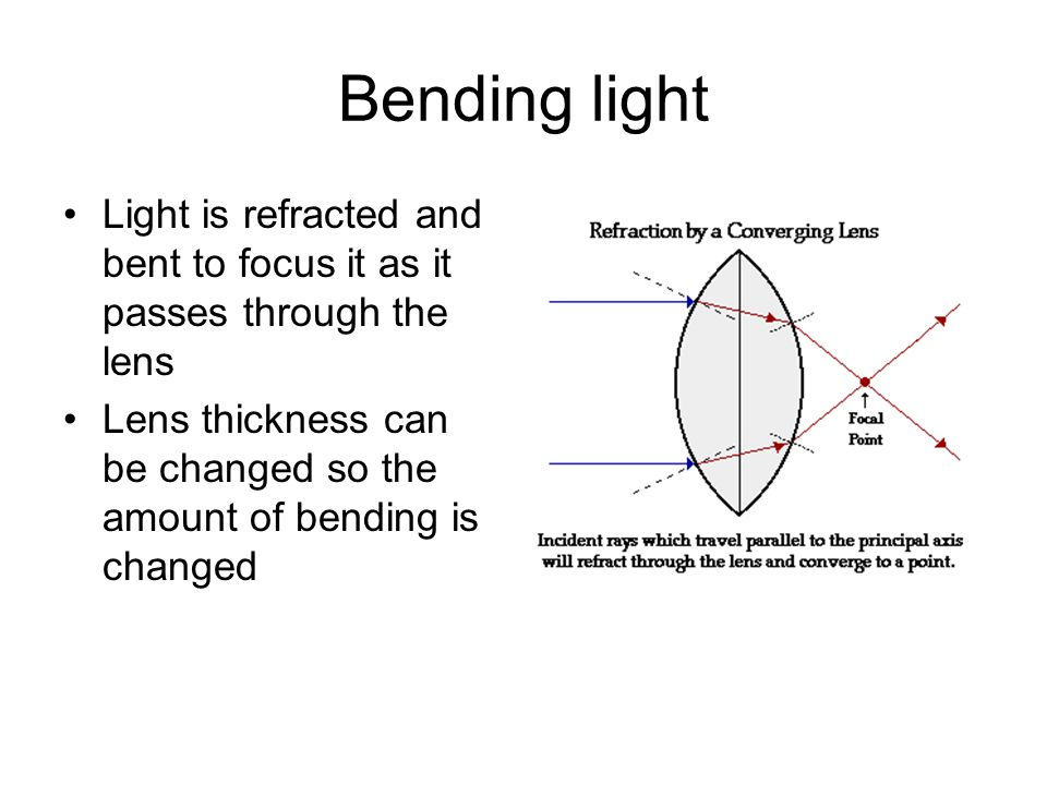 Bending light Light is refracted and bent to focus it as it passes through the lens Lens thickness can be changed so the amount of bending is changed