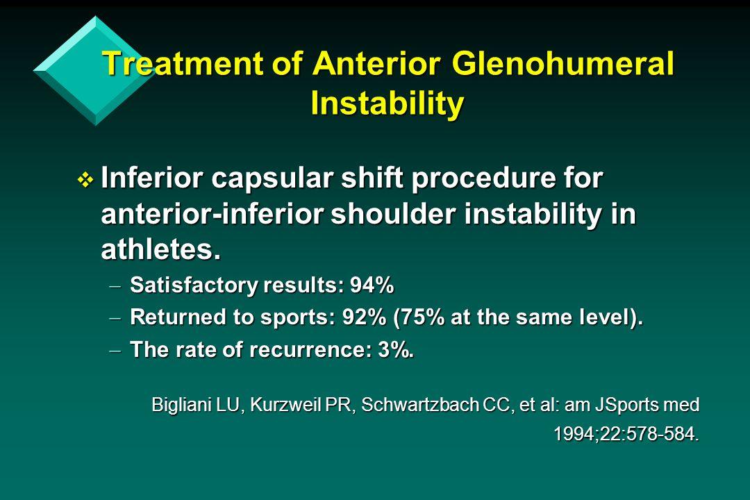 Treatment of Anterior Glenohumeral Instability  Inferior capsular shift procedure for anterior-inferior shoulder instability in athletes.  Satisfact