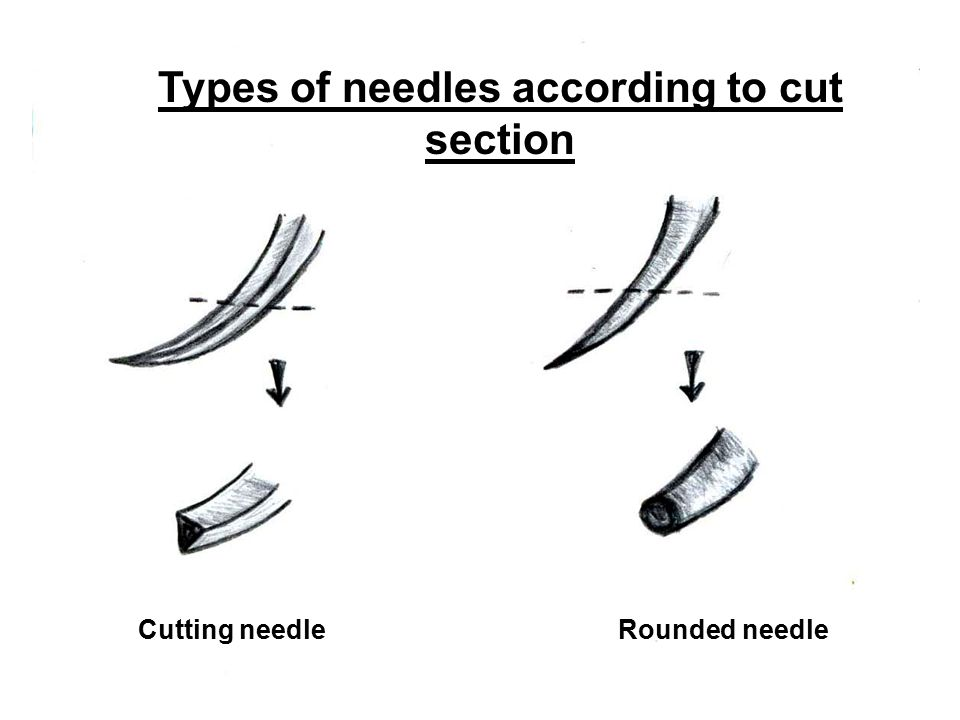 Types of needles according to cut section Cutting needleRounded needle