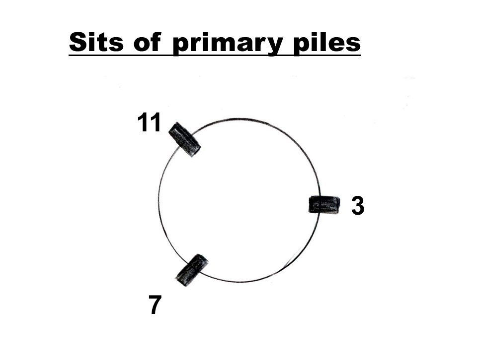 Sits of primary piles 11 7 3