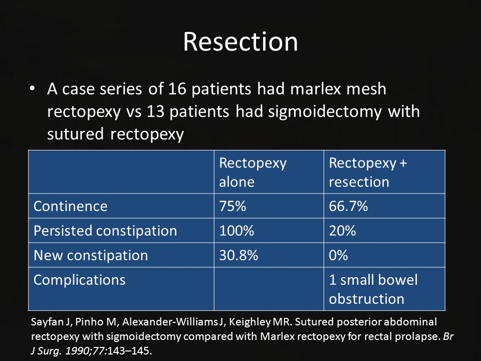 Resection A case series of 16 patients had marlex mesh rectopexy vs 13 patients had sigmoidectomy with sutured rectopexy Sayfan J, Pinho M, Alexander-
